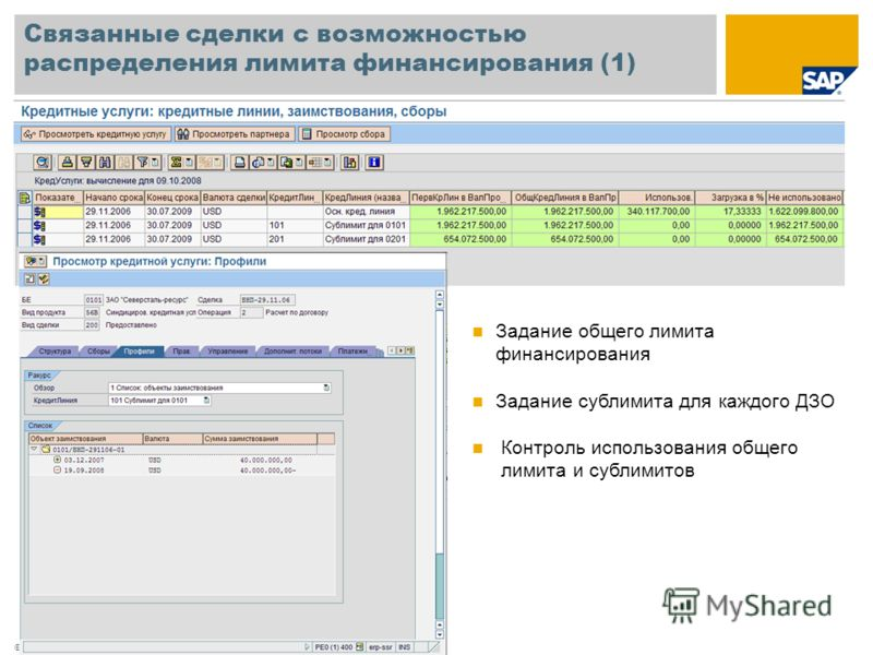 © SAP 2010 / Page 44 Связанные сделки с возможностью распределения лимита финансирования (1) Задание общего лимита финансирования Задание сублимита для каждого ДЗО Контроль использования общего лимита и сублимитов