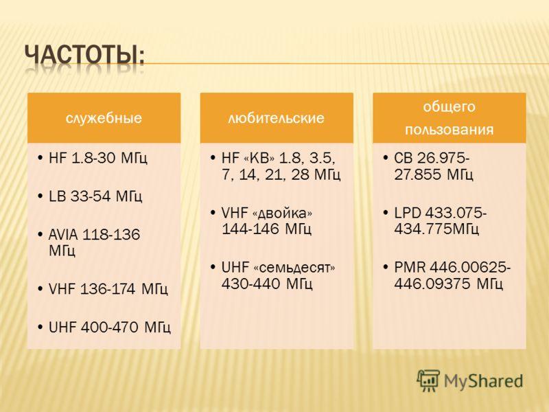 служебные HF 1.8-30 МГц LB 33-54 МГц AVIA 118-136 МГц VHF 136-174 МГц UHF 400-470 МГц любительские HF «КВ» 1.8, 3.5, 7, 14, 21, 28 МГц VHF «двойка» 144-146 МГц UHF «семьдесят» 430-440 МГц общего пользования СВ 26.975- 27.855 МГц LPD 433.075- 434.775М
