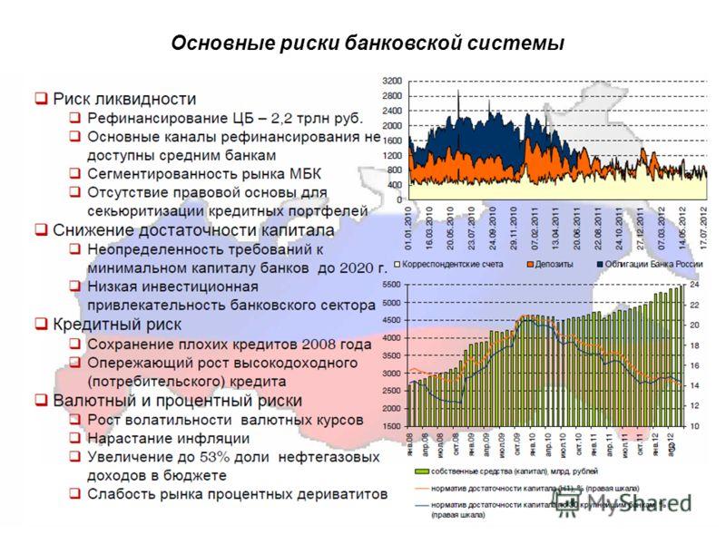 Основные риски банковской системы