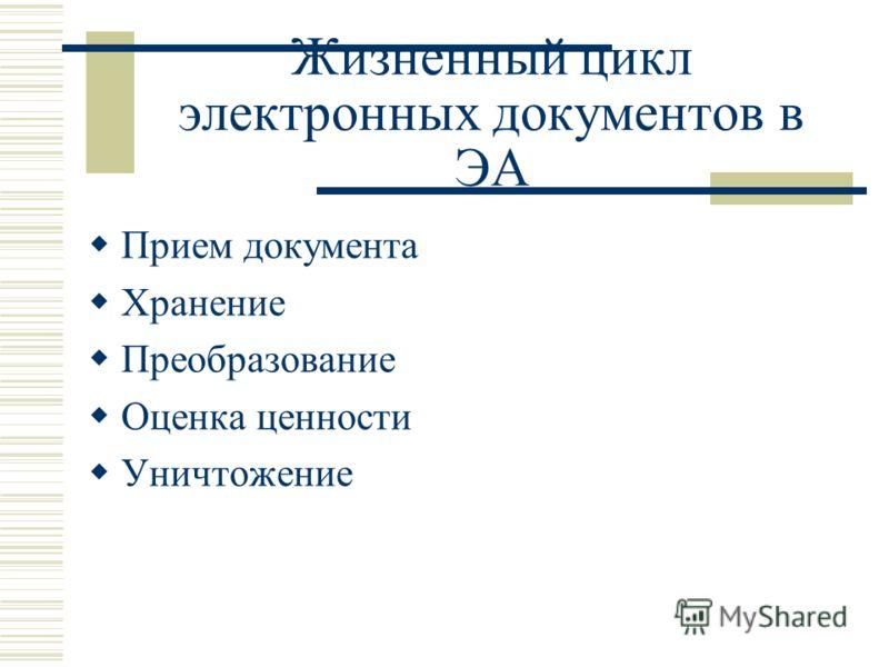 Жизненный цикл электронных документов в ЭА Прием документа Хранение Преобразование Оценка ценности Уничтожение