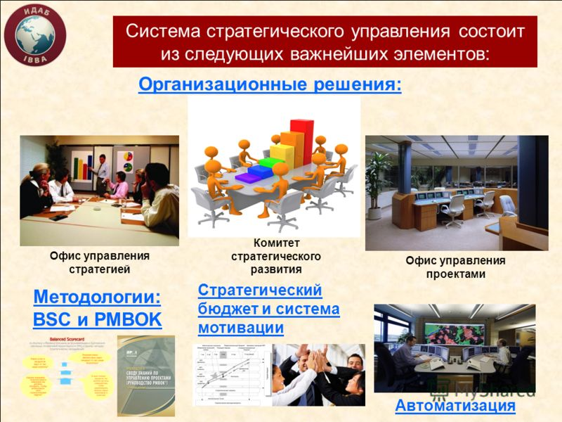Система стратегического управления состоит из следующих важнейших элементов: Организационные решения: Офис управления стратегией Офис управления проектами Методологии: BSC и PMBOK Автоматизация Комитет стратегического развития Стратегический бюджет и