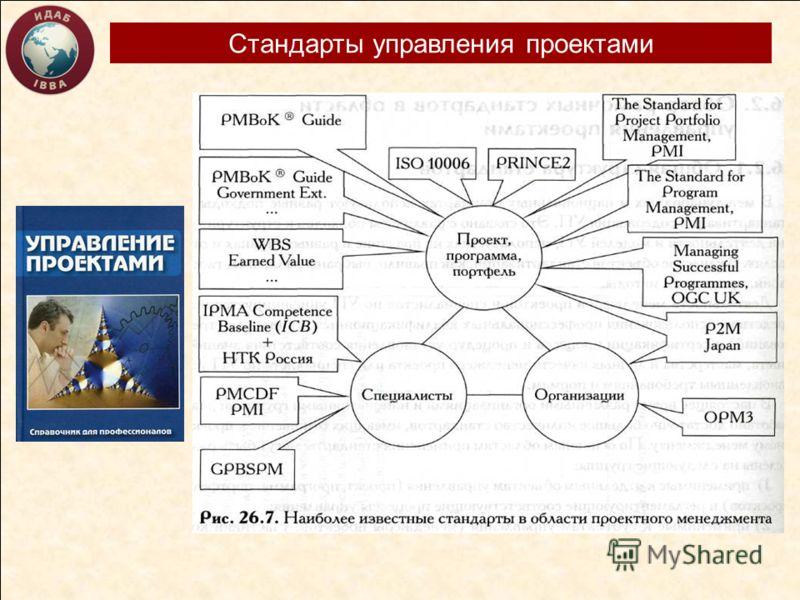 Стандарты управления проектами