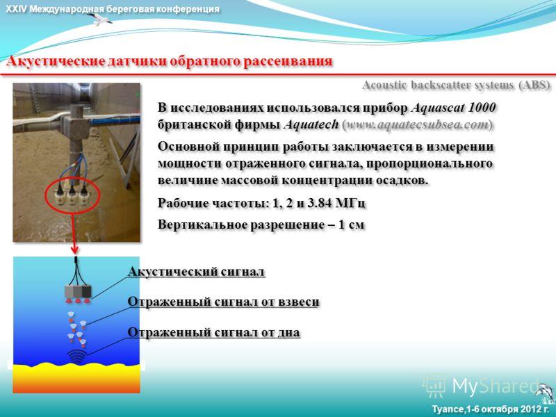 XXIV Международная береговая конференция Туапсе,1-6 октября 2012 г. Отраженный сигнал от дна Акустический сигнал Отраженный сигнал от взвеси Рабочие частоты: 1, 2 и 3.84 МГц Acoustic backscatter systems (ABS) Акустические датчики обратного рассеивани