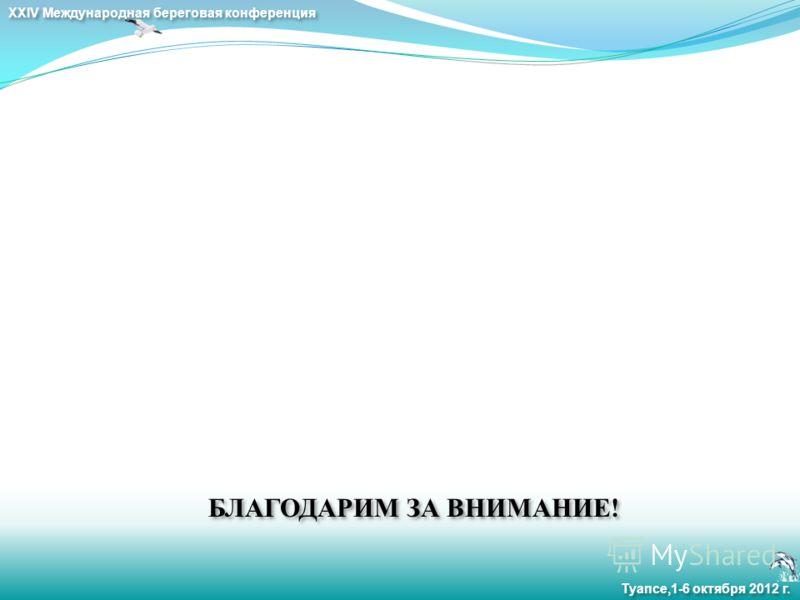 XXIV Международная береговая конференция Туапсе,1-6 октября 2012 г. БЛАГОДАРИМ ЗА ВНИМАНИЕ!