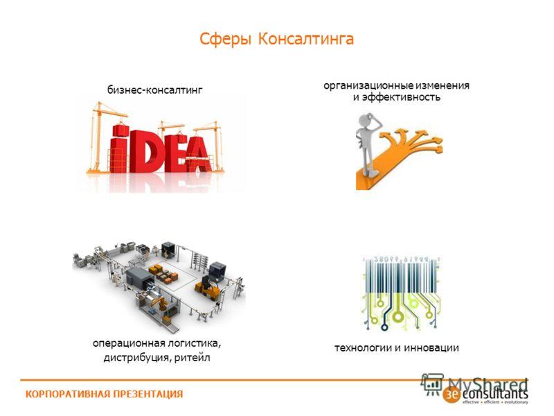 Сферы Консалтинга КОРПОРАТИВНАЯ ПРЕЗЕНТАЦИЯ операционная логистика, дистрибуция, ритейл бизнес-консалтинг технологии и инновации организационные изменения и эффективность
