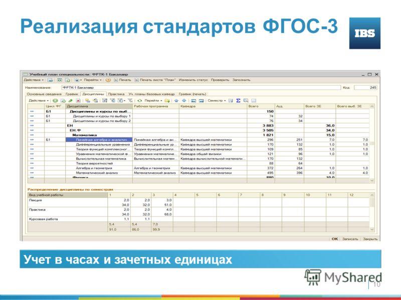 10 Реализация стандартов ФГОС-3 Учет в часах и зачетных единицах