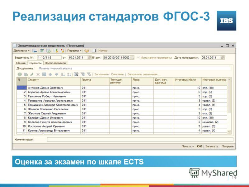 14 Реализация стандартов ФГОС-3 Оценка за экзамен по шкале ECTS