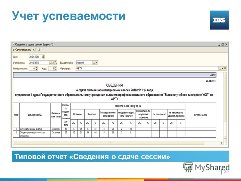 29 Учет успеваемости Типовой отчет «Сведения о сдаче сессии»