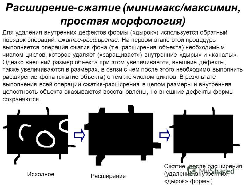 Расширение-сжатие (минимакс/максимин, простая морфология) Для удаления внутренних дефектов формы («дырок») используется обратный порядок операций: сжатие-расширение. На первом этапе этой процедуры выполняется операция сжатия фона (т.е. расширения объ