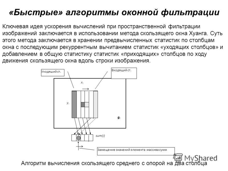 «Быстрые» алгоритмы оконной фильтрации Ключевая идея ускорения вычислений при пространственной фильтрации изображений заключается в использовании метода скользящего окна Хуанга. Суть этого метода заключается в хранении предвычисленных статистик по ст