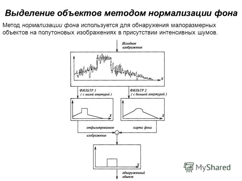 Выделение объектов методом нормализации фона Метод нормализации фона используется для обнаружения малоразмерных объектов на полутоновых изображениях в присутствии интенсивных шумов.