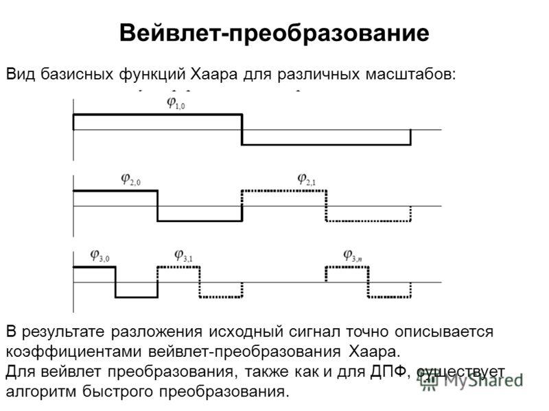 Вид базисных функций Хаара для различных масштабов: В результате разложения исходный сигнал точно описывается коэффициентами вейвлет-преобразования Хаара. Для вейвлет преобразования, также как и для ДПФ, существует алгоритм быстрого преобразования. В