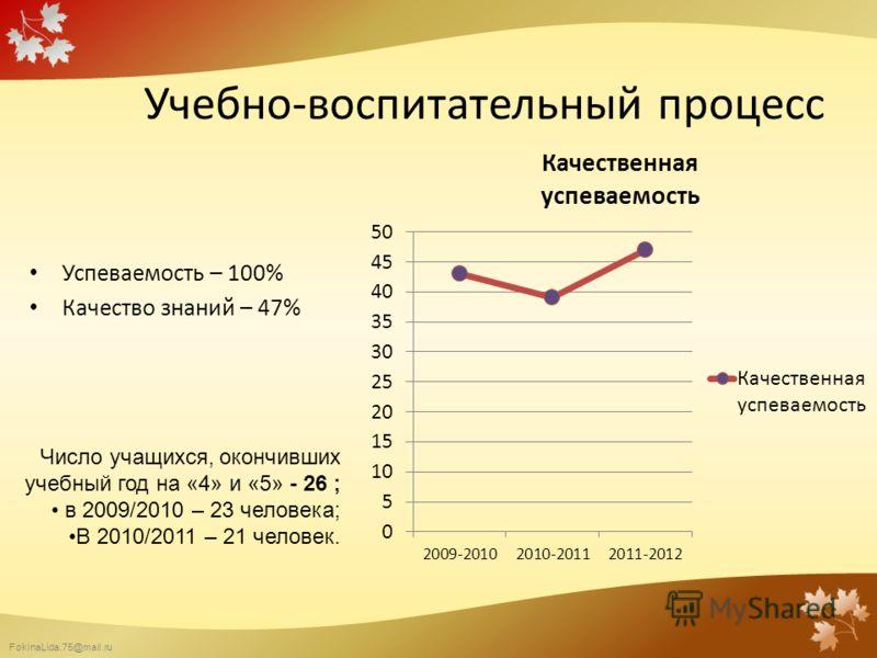 FokinaLida.75@mail.ru Учебно-воспитательный процесс Успеваемость – 100% Качество знаний – 47% Число учащихся, окончивших учебный год на «4» и «5» - 26 ; в 2009/2010 – 23 человека; В 2010/2011 – 21 человек.