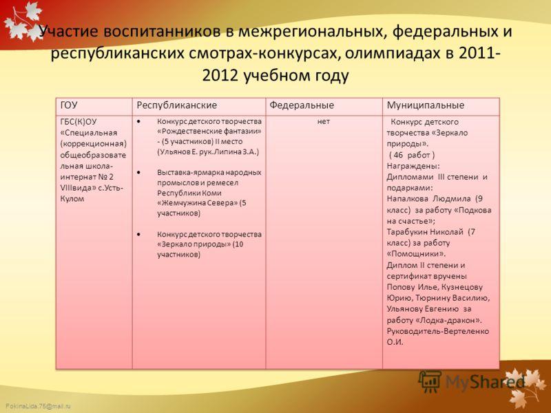 FokinaLida.75@mail.ru Участие воспитанников в межрегиональных, федеральных и республиканских смотрах-конкурсах, олимпиадах в 2011- 2012 учебном году