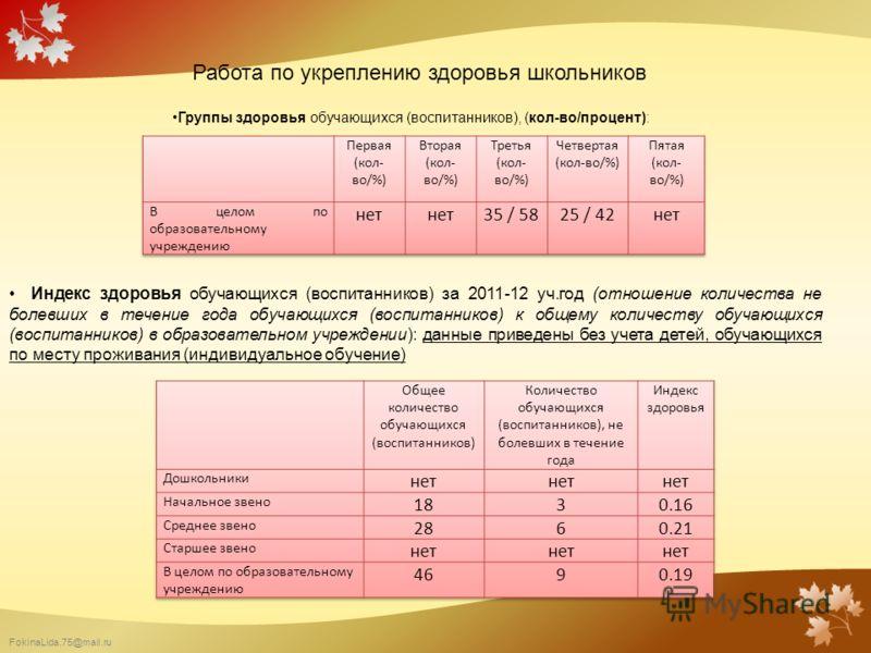 FokinaLida.75@mail.ru Группы здоровья обучающихся (воспитанников), (кол-во/процент): Индекс здоровья обучающихся (воспитанников) за 2011-12 уч.год (отношение количества не болевших в течение года обучающихся (воспитанников) к общему количеству обучаю