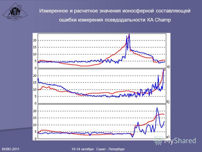 КНВО-2011 10-14 октября Санкт - Петербург Измеренное и расчетное значения ионосферной составляющей ошибки измерения псевдодальности КА Champ