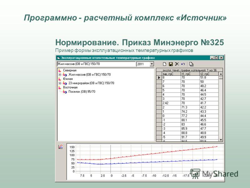 Нормирование. Приказ Минэнерго 325 Пример формы эксплуатационных температурных графиков Программно - расчетный комплекс «Источник»