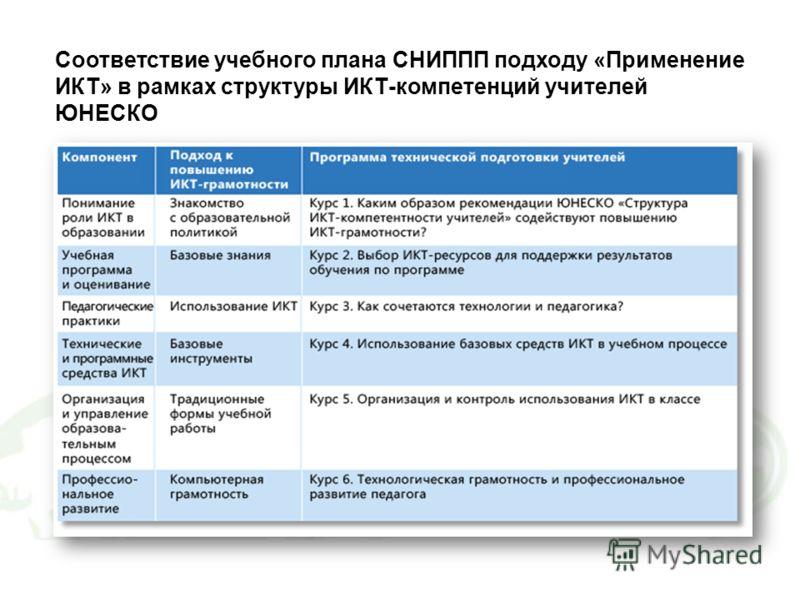 Соответствие учебного плана СНИППП подходу «Применение ИКТ» в рамках структуры ИКТ-компетенций учителей ЮНЕСКО