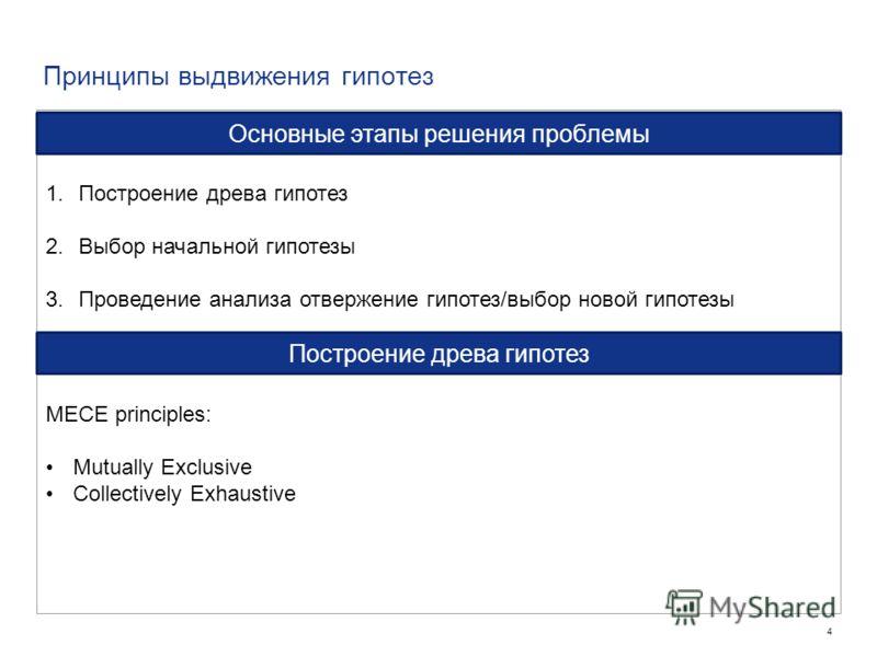 4 Принципы выдвижения гипотез 1.Построение древа гипотез 2.Выбор начальной гипотезы 3.Проведение анализа отвержение гипотез/выбор новой гипотезы Основные этапы решения проблемы Построение древа гипотез MECE principles: Mutually Exclusive Collectively