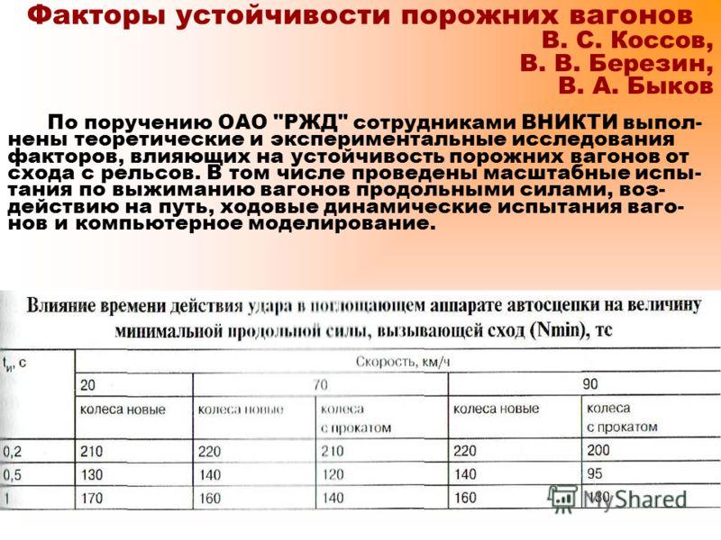 Факторы устойчивости порожних вагонов В. С. Коссов, В. В. Березин, В. А. Быков По поручению ОАО