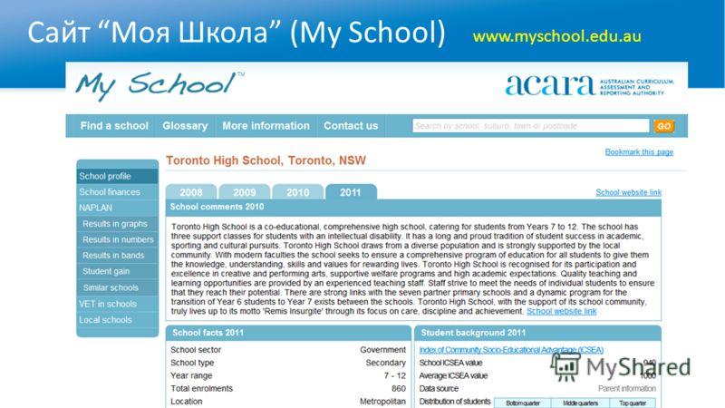 Сайт Моя Школа (My School) www.myschool.edu.au