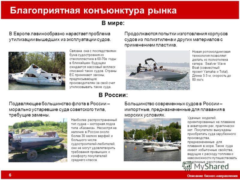 6 Описание бизнес-направления Благоприятная конъюнктура рынка Новая ротомолдинговая технология позволяет делать из полиэтилена катера. Sealver Wave Boat (совместный проект Yamaha и Total). Длина 5.5 м, скорость до 80 км/ч. В мире: В России: Продолжаю