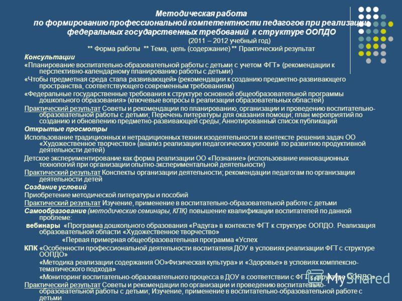 Методическая работа по формированию профессиональной компетентности педагогов при реализации федеральных государственных требований к структуре ООПДО (2011 – 2012 учебный год) ** Форма работы ** Тема, цель (содержание) ** Практический результат Консу