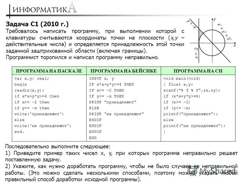 Задача С1 (2010 г.) Требовалось написать программу, при выполнении которой с клавиатуры считываются координаты точки на плоскости (x,y – действительные числа) и определяется принадлежность этой точки заданной заштрихованной области (включая границы).