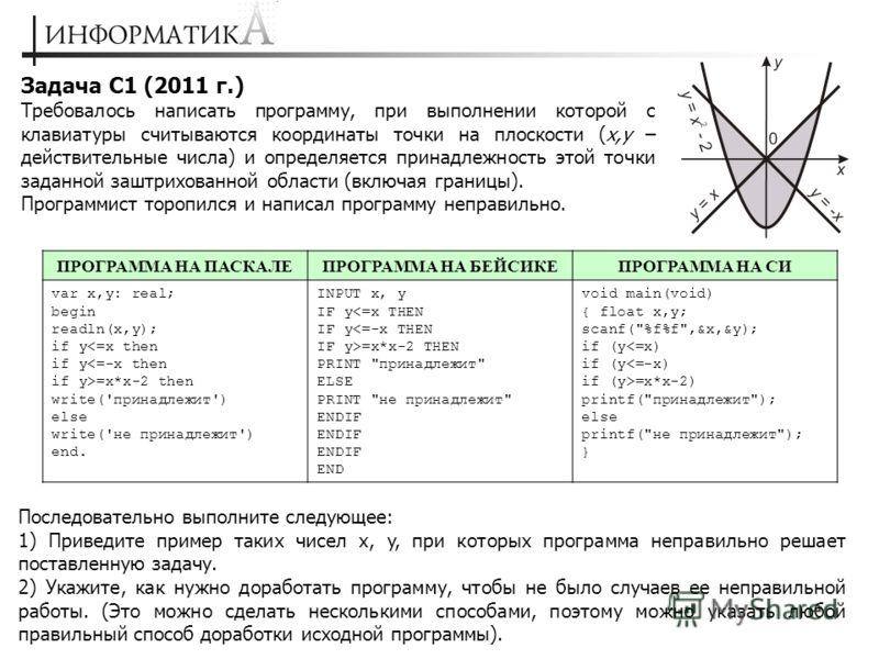 Задача С1 (2011 г.) Требовалось написать программу, при выполнении которой с клавиатуры считываются координаты точки на плоскости (x,y – действительные числа) и определяется принадлежность этой точки заданной заштрихованной области (включая границы).