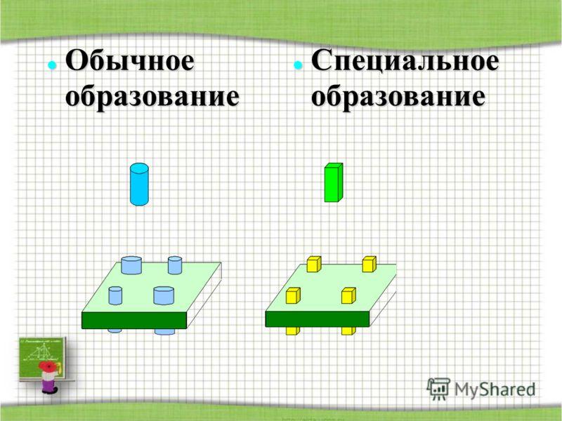 Обычное образование Обычное образование Специальное образование Специальное образование