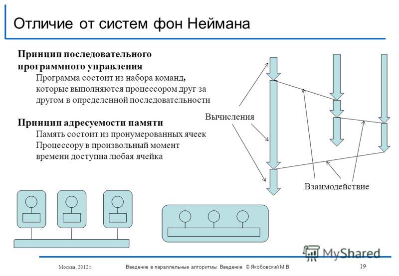 Отличие от систем фон Неймана Москва, 2012 г. Введение в параллельные алгоритмы: Введение © Якобовский М.В. 19 Принцип последовательного программного управления Программа состоит из набора команд, которые выполняются процессором друг за другом в опре