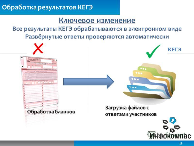 Обеспечение ИБ при работе с электронными КИМ Обработка результатов КЕГЭ 18 КЕГЭ