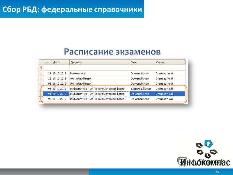 Сбор РБД: федеральные справочники 25