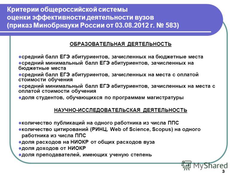 3 Критерии общероссийской системы оценки эффективности деятельности вузов (приказ Минобрнауки России от 03.08.2012 г. 583) ОБРАЗОВАТЕЛЬНАЯ ДЕЯТЕЛЬНОСТЬ средний балл ЕГЭ абитуриентов, зачисленных на бюджетные места средний минимальный балл ЕГЭ абитури