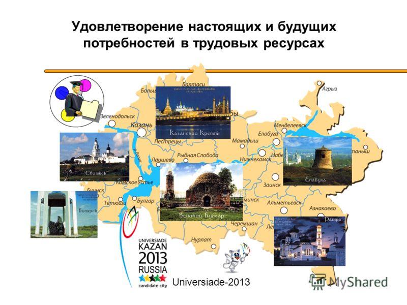 Удовлетворение настоящих и будущих потребностей в трудовых ресурсах Universiade-2013