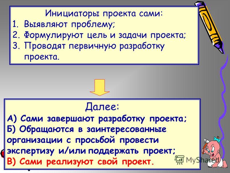 Инициаторы проекта сами: 1.Выявляют проблему; 2.Формулируют цель и задачи проекта; 3.Проводят первичную разработку проекта. Далее: А) Сами завершают разработку проекта; Б) Обращаются в заинтересованные организации с просьбой провести экспертизу и/или
