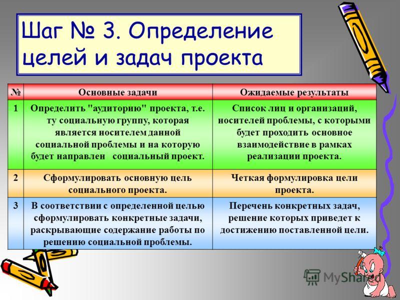 Шаг 3. Определение целей и задач проекта Основные задачиОжидаемые результаты 1Определить