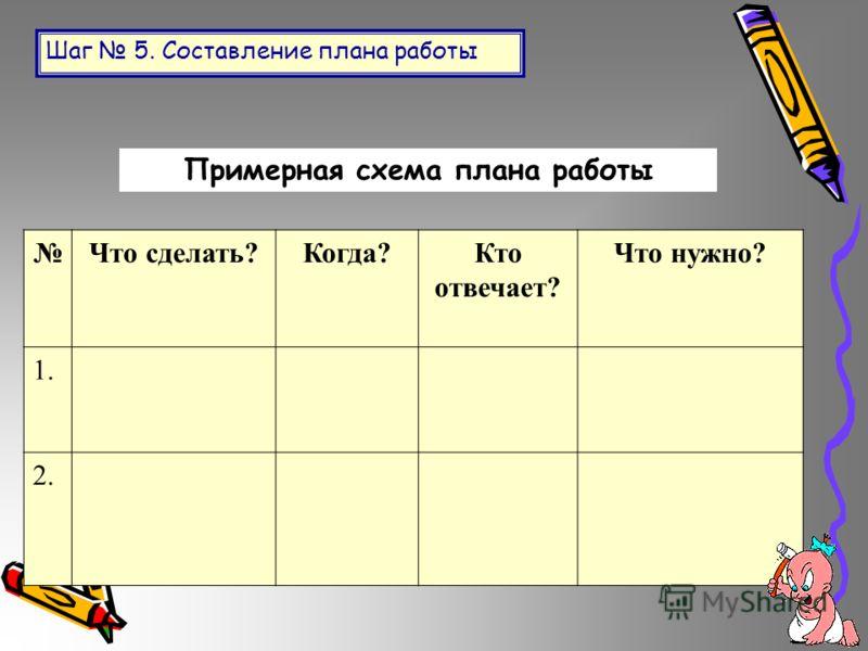 Шаг 5. Составление плана работы Примерная схема плана работы Что сделать?Когда?Кто отвечает? Что нужно? 1. 2.