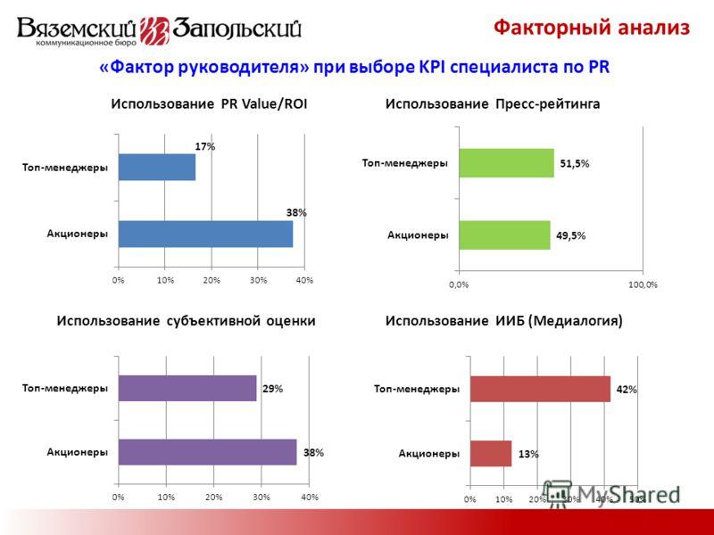Факторный анализ «Фактор руководителя» при выборе KPI специалиста по PR Использование PR Value/ROIИспользование Пресс-рейтинга Использование субъективной оценки Использование ИИБ (Медиалогия)