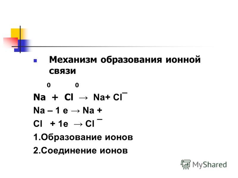 Механизм образования ионной связи 0 0 Na + Cl Na+ Cl¯ Na – 1 e Na + Cl + 1e Cl ¯ 1.Образование ионов 2.Соединение ионов