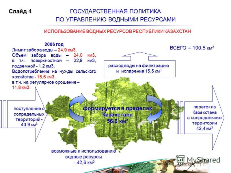 ГОСУДАРСТВЕННАЯ ПОЛИТИКА ПО УПРАВЛЕНИЮ ВОДНЫМИ РЕСУРСАМИ ИСПОЛЬЗОВАНИЕ ВОДНЫХ РЕСУРСОВ РЕСПУБЛИКИ КАЗАХСТАН 2006 год Лимит забора воды – 24,9 км3. Объем забора воды – 24,0 км3, в т.ч. поверхностной – 22,8 км3, подземной - 1,2 км3. Водопотребление на