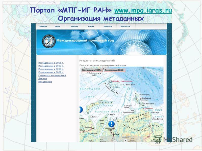 Портал «МПГ-ИГ РАН» www.mpg.igras.ru Организация метаданныхwww.mpg.igras.ru