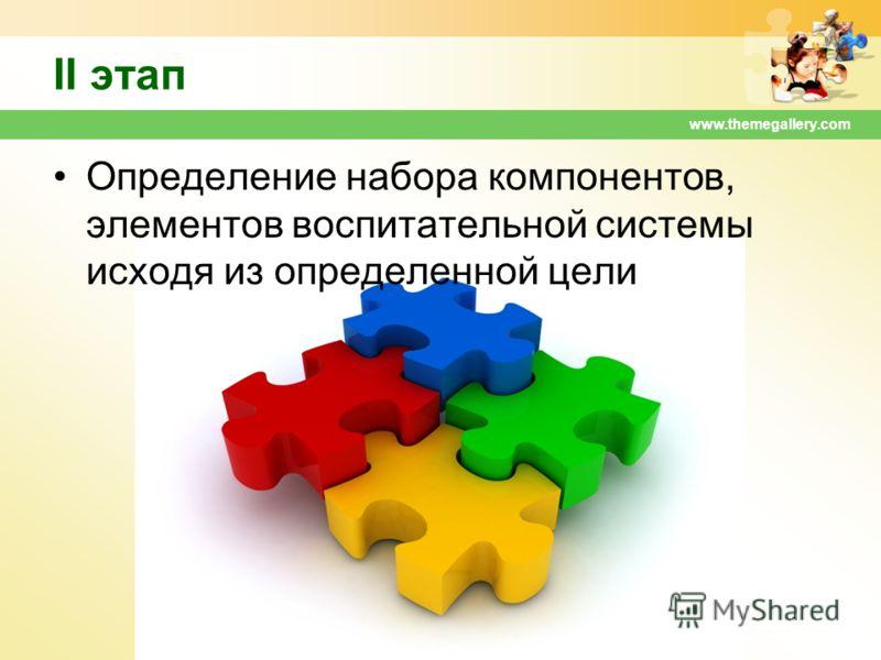 II этап www.themegallery.com Определение набора компонентов, элементов воспитательной системы исходя из определенной цели