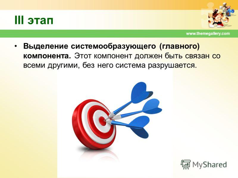 III этап www.themegallery.com Выделение системообразующего (главного) компонента. Этот компонент должен быть связан со всеми другими, без него система разрушается.