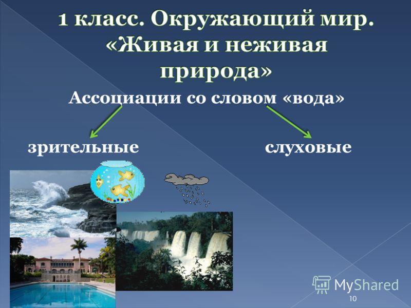 Ассоциации со словом «вода» зрительные слуховые 10
