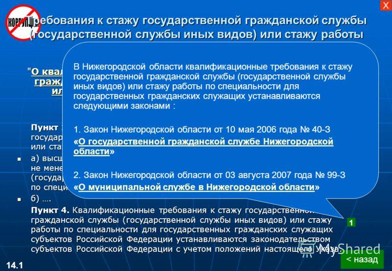 < назад 14.1 1 Указ Президента РФ от 27 сентября 2005 года 1131