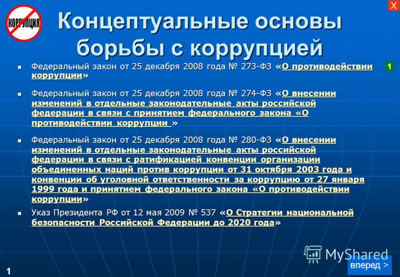 технология является статья 10 фз о противодействии коррупции НОВОСИБИРСК НОВОКУЗНЕЦК