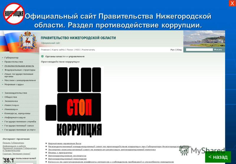 < назад 35.1 Официальный сайт Правительства Нижегородской области. Раздел противодействие коррупции. X