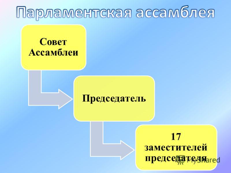Совет Ассамблеи Председатель 17 заместителей председателя