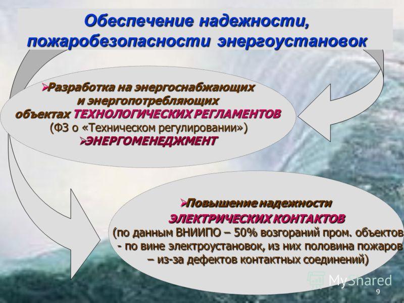 9 Обеспечение надежности, пожаробезопасности энергоустановок Обеспечение надежности, пожаробезопасности энергоустановок Разработка на энергоснабжающих Разработка на энергоснабжающих и энергопотребляющих объектах ТЕХНОЛОГИЧЕСКИХ РЕГЛАМЕНТОВ (ФЗ о «Тех